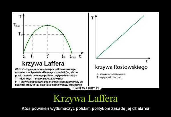 Krzywa Laffera – Ktoś powinien wytłumaczyć polskim politykom zasadę jej działania