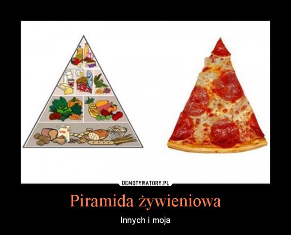 Piramida żywieniowa – Innych i moja