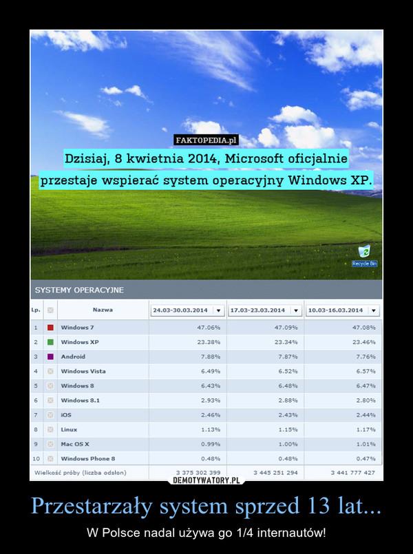 Przestarzały system sprzed 13 lat... – W Polsce nadal używa go 1/4 internautów!