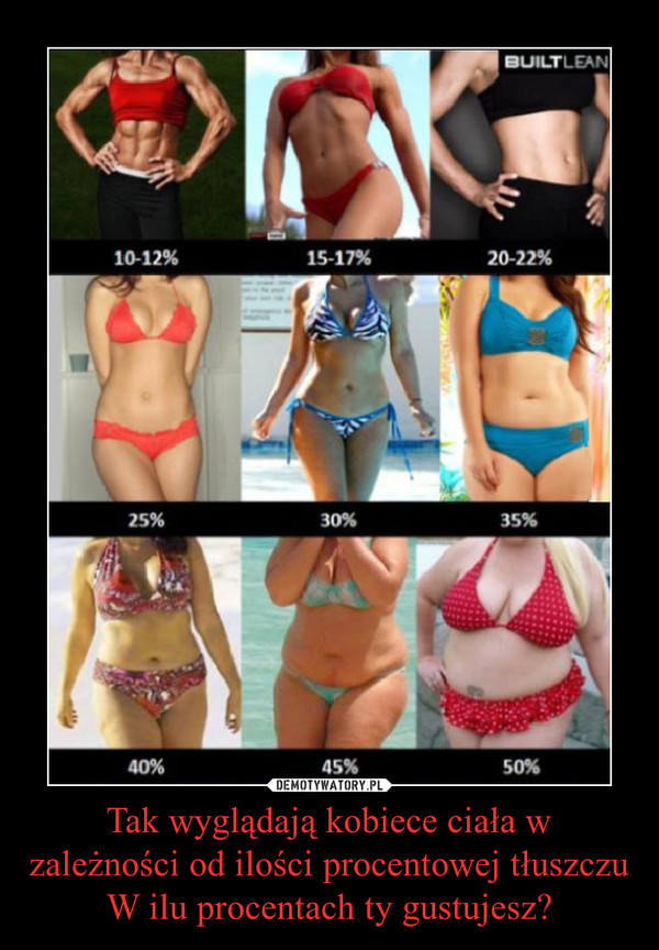 Tak wyglądają kobiece ciała w zależności od ilości procentowej tłuszczuW ilu procentach ty gustujesz? –