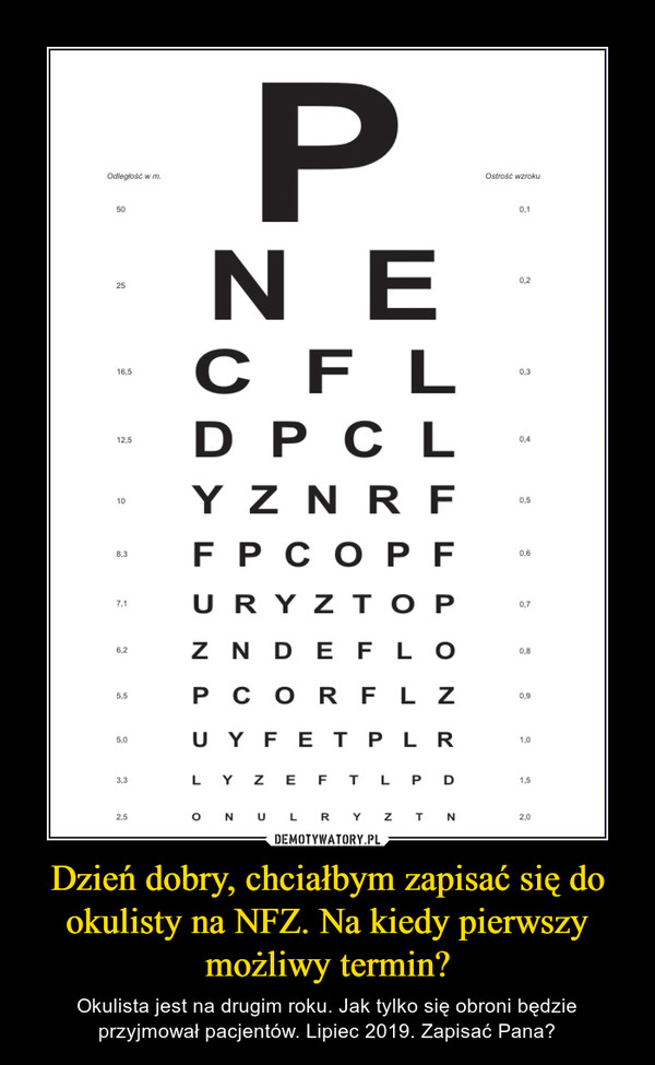 Dzień dobry, chciałbym zapisać się do okulisty na NFZ. Na kiedy pierwszy możliwy termin? – Okulista jest na drugim roku. Jak tylko się obroni będzie przyjmował pacjentów. Lipiec 2019. Zapisać Pana?