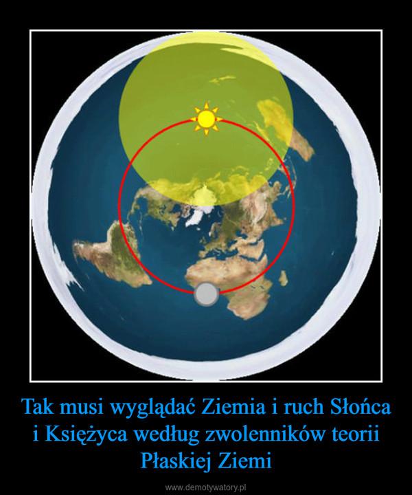 Tak musi wyglądać Ziemia i ruch Słońca i Księżyca według zwolenników teorii Płaskiej Ziemi –