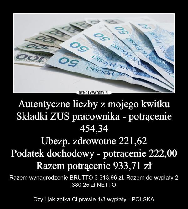 Autentyczne liczby z mojego kwitku Składki ZUS pracownika - potrącenie 454,34Ubezp. zdrowotne 221,62Podatek dochodowy - potrącenie 222,00Razem potrącenie 933,71 zł – Razem wynagrodzenie BRUTTO 3 313,96 zł, Razem do wypłaty 2 380,25 zł NETTOCzyli jak znika Ci prawie 1/3 wypłaty - POLSKA