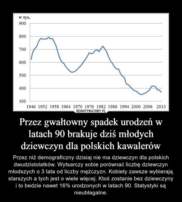Przez gwałtowny spadek urodzeń w latach 90 brakuje dziś młodych dziewczyn dla polskich kawalerów – Przez niż demograficzny dzisiaj nie ma dziewczyn dla polskich dwudzistolatków. Wytsarczy sobie porównać liczbę dziewczyn młodszych o 3 lata od liczby mężczyzn. Kobiety zawsze wybierają starszych a tych jest o wiele więcej. Ktoś zostanie bez dziewczyny i to bedzie nawet 16% urodzonych w latach 90. Statystyki są nieubłagalne.