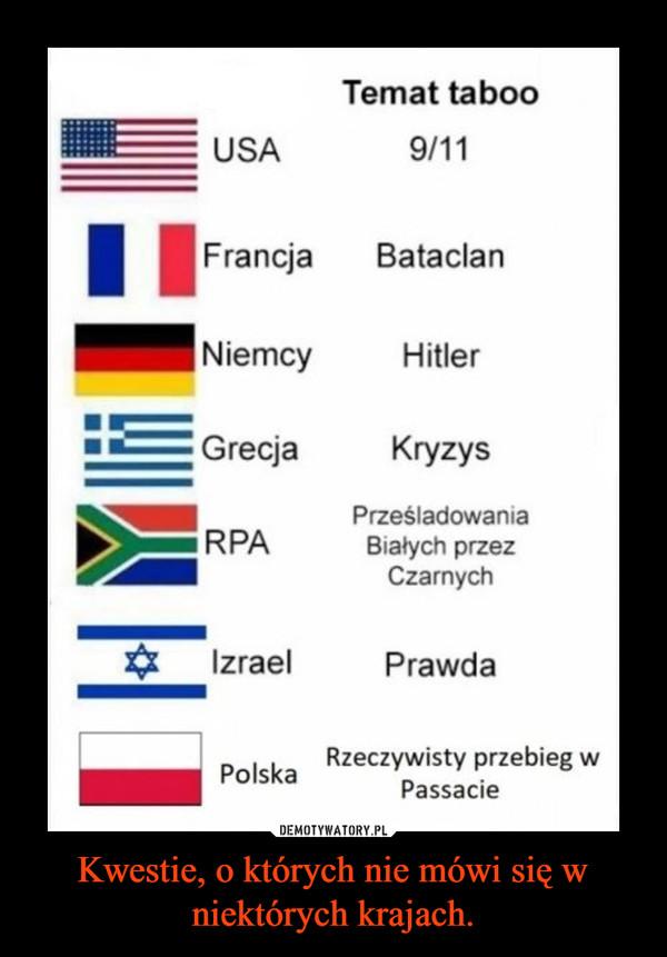 Kwestie, o których nie mówi się w niektórych krajach. –  Temat tabooUSAFrancja BataclanNiemcy HitlerKryzysGreciaRPA PrzesladowaniaBiałych przezCzarnychIzraelPrawdaRzeczywisty przebieg w-PolskaPassacie