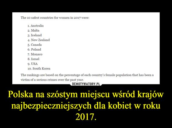 Polska na szóstym miejscu wśród krajów najbezpieczniejszych dla kobiet w roku 2017. –