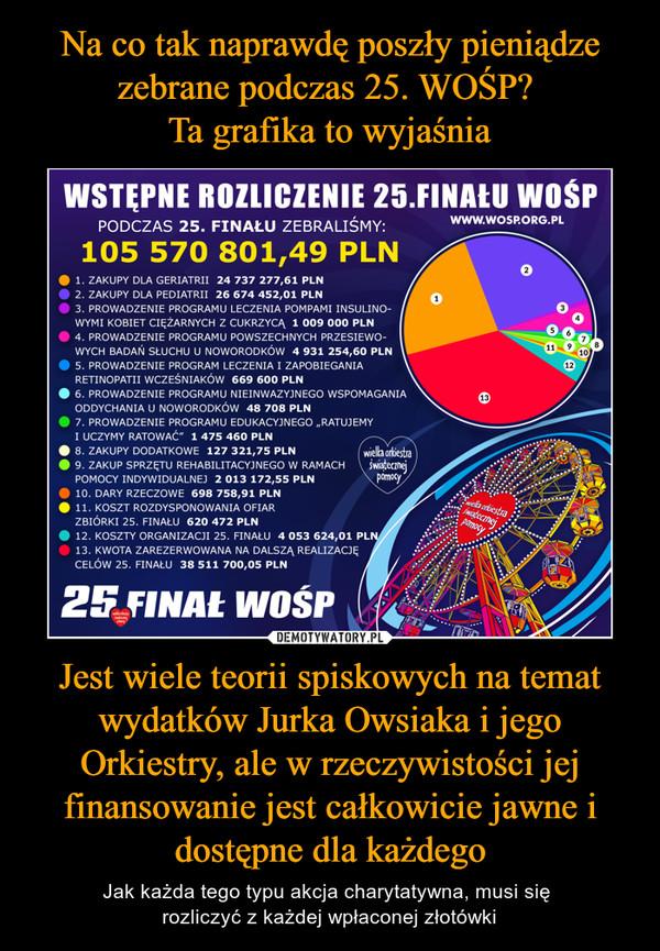 Jest wiele teorii spiskowych na temat wydatków Jurka Owsiaka i jego Orkiestry, ale w rzeczywistości jej finansowanie jest całkowicie jawne i dostępne dla każdego – Jak każda tego typu akcja charytatywna, musi się rozliczyć z każdej wpłaconej złotówki Wstępne rozliczenie 25. finału WOŚPPodczas 25. finału zebraliśmy:105 570 801,49 PLN
