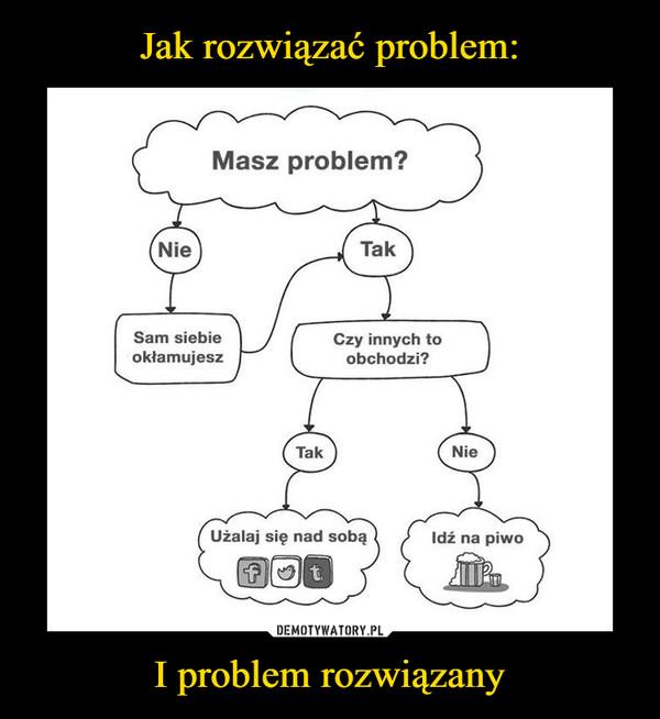 I problem rozwiązany –  Masz problem?Nie TakSam siebie okłamujeszCzy innych to obchodziTak NieUżalaj się nad sobąIdź na piwo
