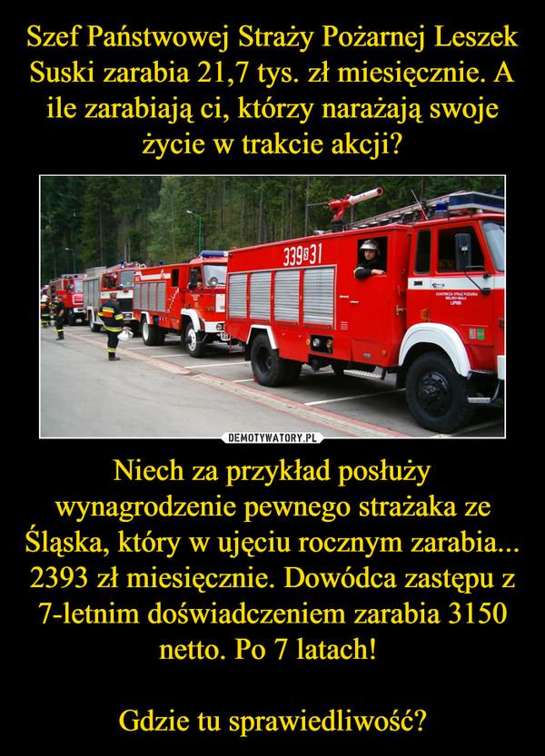 Niech za przykład posłuży wynagrodzenie pewnego strażaka ze Śląska, który w ujęciu rocznym zarabia... 2393 zł miesięcznie. Dowódca zastępu z 7-letnim doświadczeniem zarabia 3150 netto. Po 7 latach! Gdzie tu sprawiedliwość? –
