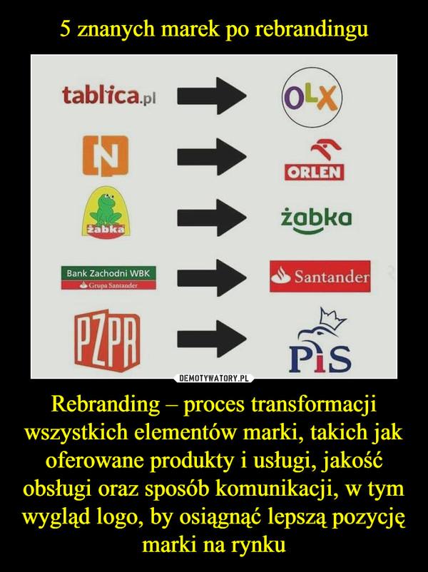 Rebranding – proces transformacji wszystkich elementów marki, takich jak oferowane produkty i usługi, jakość obsługi oraz sposób komunikacji, w tym wygląd logo, by osiągnąć lepszą pozycję marki na rynku –