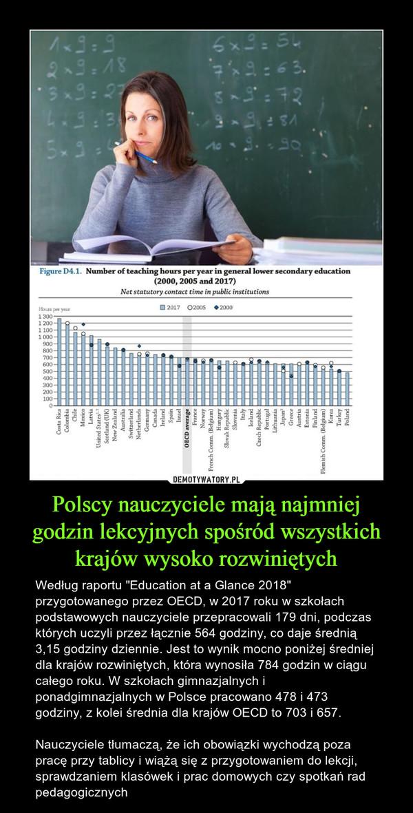 """Polscy nauczyciele mają najmniej godzin lekcyjnych spośród wszystkich krajów wysoko rozwiniętych – Według raportu """"Education at a Glance 2018"""" przygotowanego przez OECD, w 2017 roku w szkołach podstawowych nauczyciele przepracowali 179 dni, podczas których uczyli przez łącznie 564 godziny, co daje średnią 3,15 godziny dziennie. Jest to wynik mocno poniżej średniej dla krajów rozwiniętych, która wynosiła 784 godzin w ciągu całego roku. W szkołach gimnazjalnych i ponadgimnazjalnych w Polsce pracowano 478 i 473 godziny, z kolei średnia dla krajów OECD to 703 i 657. Nauczyciele tłumaczą, że ich obowiązki wychodzą poza pracę przy tablicy i wiążą się z przygotowaniem do lekcji, sprawdzaniem klasówek i prac domowych czy spotkań rad pedagogicznych"""