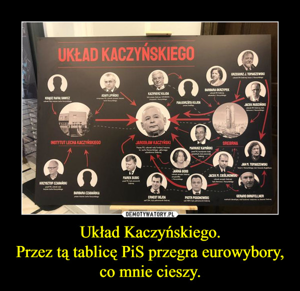 Układ Kaczyńskiego.Przez tą tablicę PiS przegra eurowybory, co mnie cieszy. –