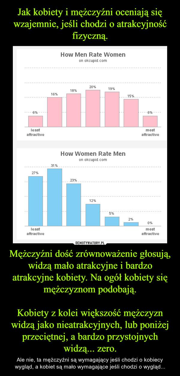 Mężczyźni dość zrównoważenie głosują, widzą mało atrakcyjne i bardzo atrakcyjne kobiety. Na ogół kobiety się mężczyznom podobają.Kobiety z kolei większość mężczyzn widzą jako nieatrakcyjnych, lub poniżej przeciętnej, a bardzo przystojnych widzą... zero. – Ale nie, ta mężczyźni są wymagający jeśli chodzi o kobiecy wygląd, a kobiet są mało wymagające jeśli chodzi o wygląd...