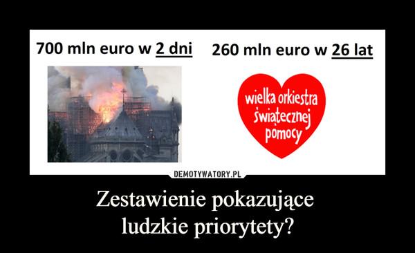 Zestawienie pokazujące ludzkie priorytety? –  700 mln euro w 2 dni 260 mln euro w 26 lat wielka orkiestra Świątecznej pomocy