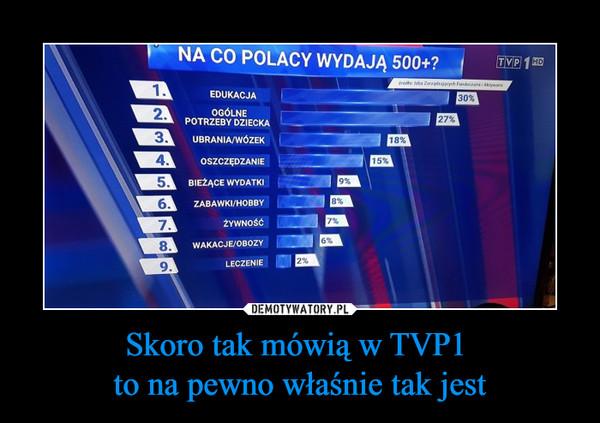 Skoro tak mówią w TVP1 to na pewno właśnie tak jest –  NA CO POLACY WYDAJĄ 500+?