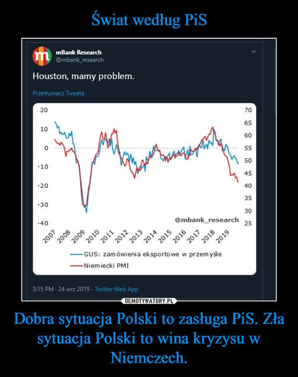 Dobra sytuacja Polski to zasługa PiS. Zła sytuacja Polski to wina kryzysu w Niemczech. –