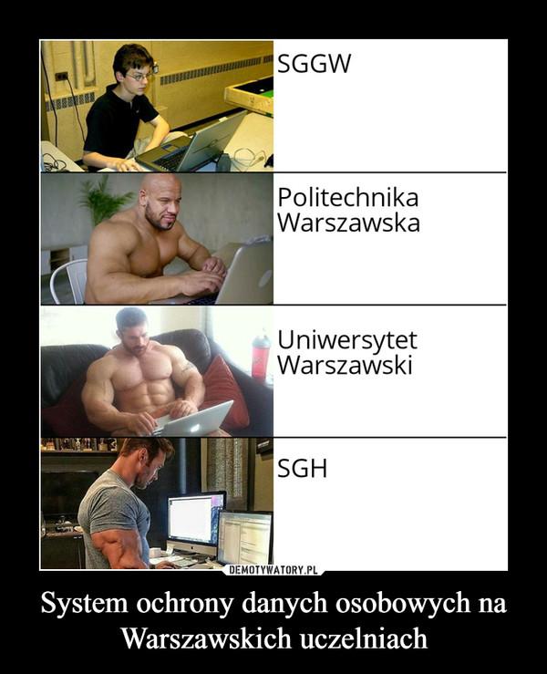 System ochrony danych osobowych na Warszawskich uczelniach –