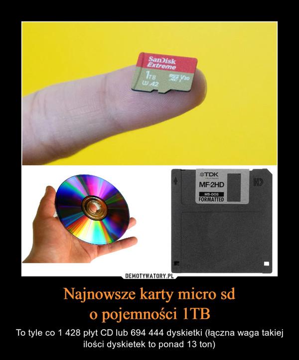 Najnowsze karty micro sdo pojemności 1TB – To tyle co 1 428 płyt CD lub 694 444 dyskietki (łączna waga takiej ilości dyskietek to ponad 13 ton)