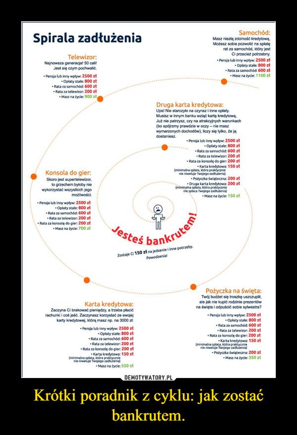 Krótki poradnik z cyklu: jak zostać bankrutem. –