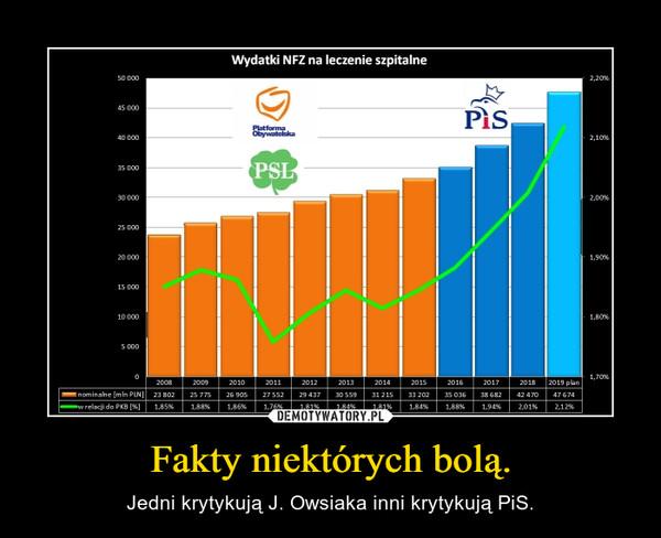 Fakty niektórych bolą. – Jedni krytykują J. Owsiaka inni krytykują PiS.