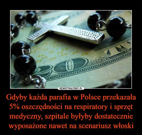 Gdyby każda parafia w Polsce przekazała 5% oszczędności na respiratory i sprzęt medyczny, szpitale byłyby dostatecznie wyposażone nawet na scenariusz włoski