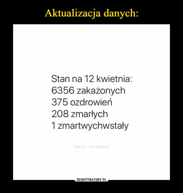 –  Stan na 12 kwietnia: 6356 zakażonych 375 ozdrowień 208 zmarłych 1 zmartwychwstały