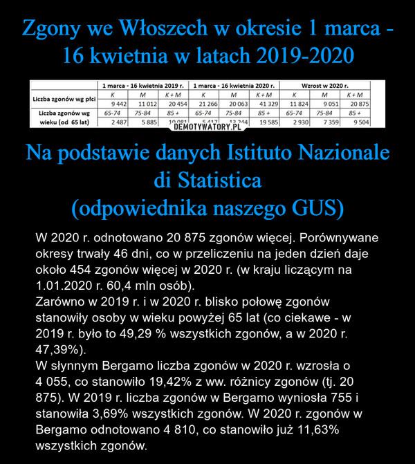 Na podstawie danych Istituto Nazionale di Statistica(odpowiednika naszego GUS) – W 2020 r. odnotowano 20 875 zgonów więcej. Porównywane okresy trwały 46 dni, co w przeliczeniu na jeden dzień daje około 454 zgonów więcej w 2020 r. (w kraju liczącym na 1.01.2020 r. 60,4 mln osób). Zarówno w 2019 r. i w 2020 r. blisko połowę zgonów stanowiły osoby w wieku powyżej 65 lat (co ciekawe - w 2019 r. było to 49,29 % wszystkich zgonów, a w 2020 r. 47,39%).W słynnym Bergamo liczba zgonów w 2020 r. wzrosła o4 055, co stanowiło 19,42% z ww. różnicy zgonów (tj. 20 875). W 2019 r. liczba zgonów w Bergamo wyniosła 755 i stanowiła 3,69% wszystkich zgonów. W 2020 r. zgonów w Bergamo odnotowano 4 810, co stanowiło już 11,63% wszystkich zgonów.