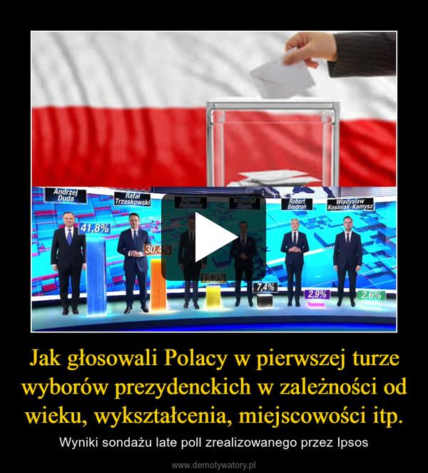Jak głosowali Polacy w pierwszej turze wyborów prezydenckich w zależności od wieku, wykształcenia, miejscowości itp. – Wyniki sondażu late poll zrealizowanego przez Ipsos