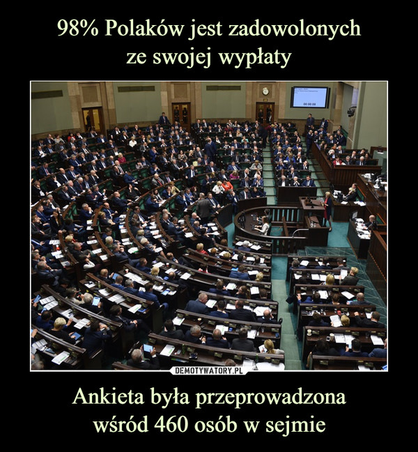 Ankieta była przeprowadzonawśród 460 osób w sejmie –