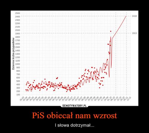 PiS obiecał nam wzrost