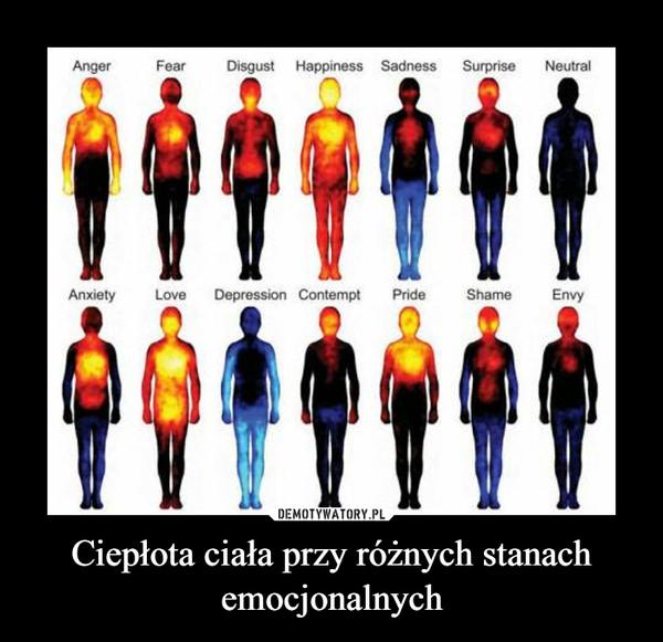 Ciepłota ciała przy różnych stanach emocjonalnych –