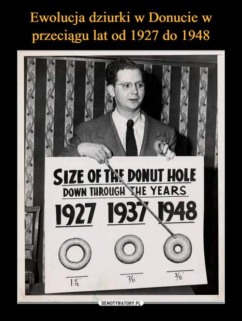 Ewolucja dziurki w Donucie w przeciągu lat od 1927 do 1948