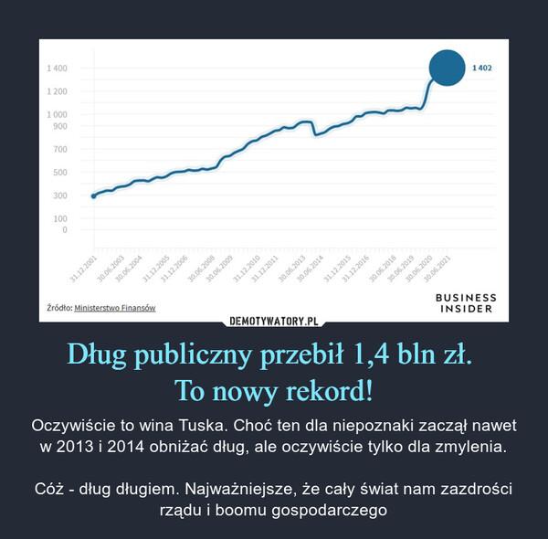 Dług publiczny przebił 1,4 bln zł. To nowy rekord! – Oczywiście to wina Tuska. Choć ten dla niepoznaki zaczął nawet w 2013 i 2014 obniżać dług, ale oczywiście tylko dla zmylenia.Cóż - dług długiem. Najważniejsze, że cały świat nam zazdrości rządu i boomu gospodarczego