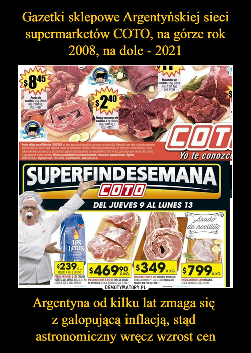 Gazetki sklepowe Argentyńskiej sieci supermarketów COTO, na górze rok 2008, na dole - 2021 Argentyna od kilku lat zmaga się  z galopującą inflacją, stąd  astronomiczny wręcz wzrost cen