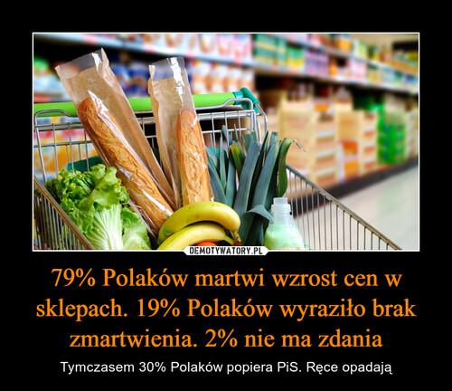 79% Polaków martwi wzrost cen w sklepach. 19% Polaków wyraziło brak zmartwienia. 2% nie ma zdania