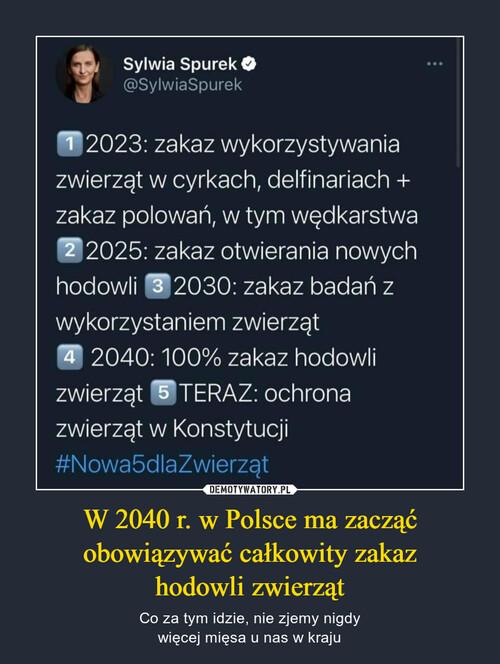 W 2040 r. w Polsce ma zacząć obowiązywać całkowity zakaz hodowli zwierząt