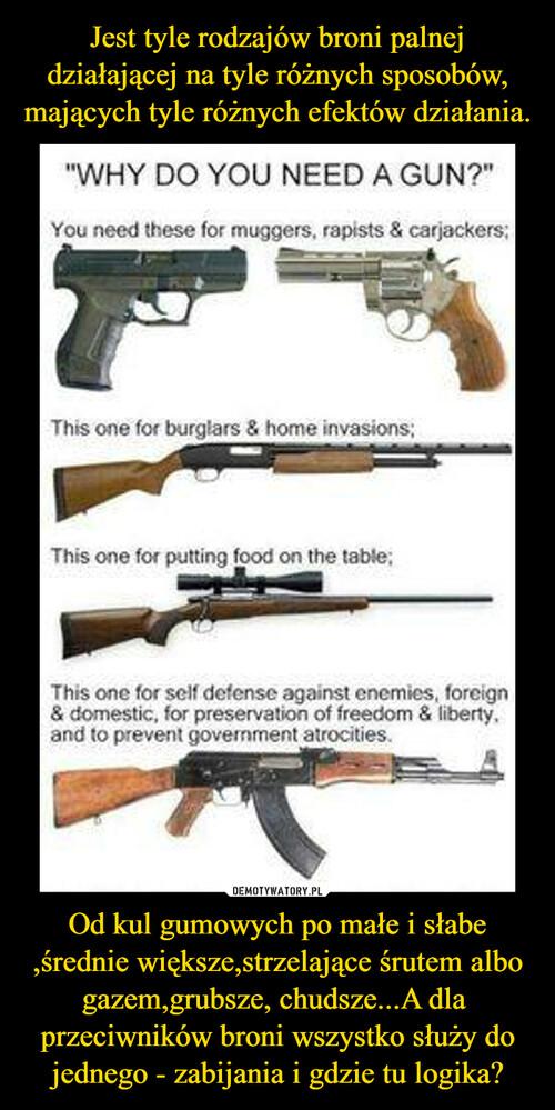 Jest tyle rodzajów broni palnej działającej na tyle różnych sposobów, mających tyle różnych efektów działania. Od kul gumowych po małe i słabe ,średnie większe,strzelające śrutem albo gazem,grubsze, chudsze...A dla  przeciwników broni wszystko służy do jednego - zabijania i gdzie tu logika?